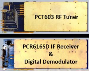 PCI600-Kit Telemetry Receiver Card Set