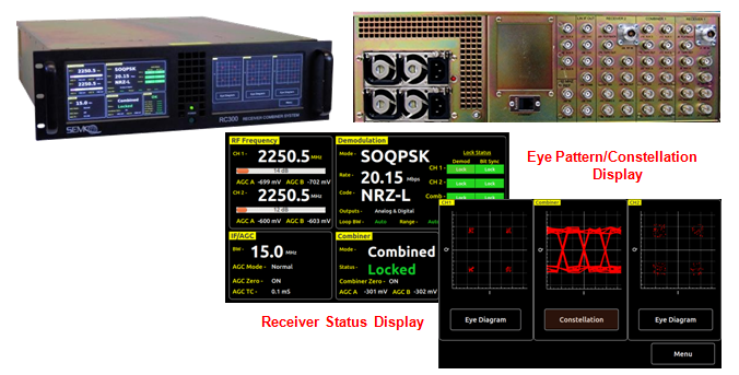 The R300 Series Receiver - a Complete Solution to Current & Future Range Requirements